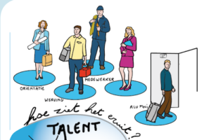 Zijn uw medewerkers tevreden of juist niet?